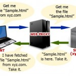 Top 12 sites like hidemyass.com to use it as alternatives