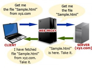 Top 10 sites like hidemyass.com to use it as alternatives